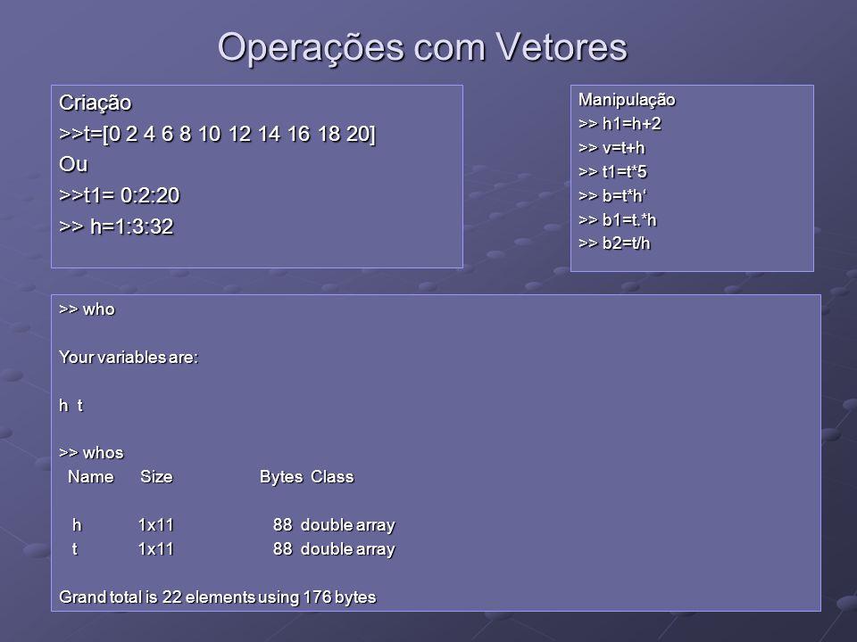 Operações com Vetores Criação >>t=[0 2 4 6 8 10 12 14 16 18 20]